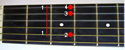 Do sesta con aggiunta di nona (Do6/9) in seconda posizione