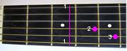 Sol minore settima maggiore (Sol-7+)