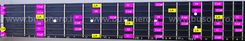 La scala pentatonica maggiore in tonalità La