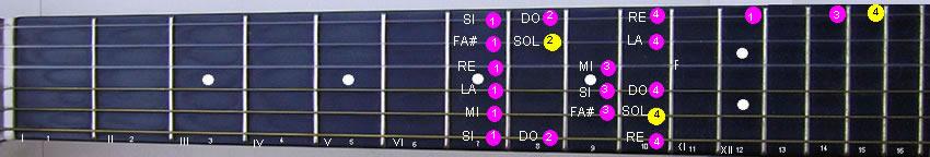 Scala di Sol maggiore eseguita in settima posizione