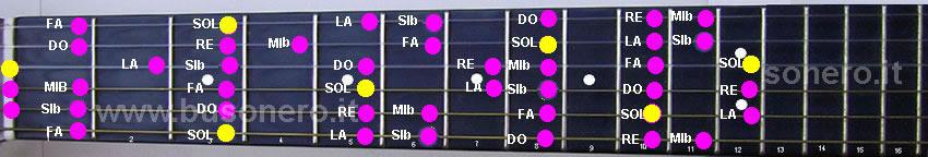 Sol minore melodica nella sua fase discendente