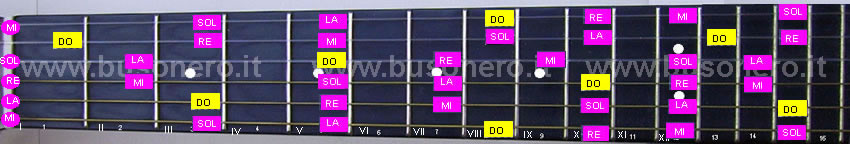 scala pentatonica maggiore in tonalità Do