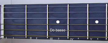 tastiera chitarra nei primi cinque tasti